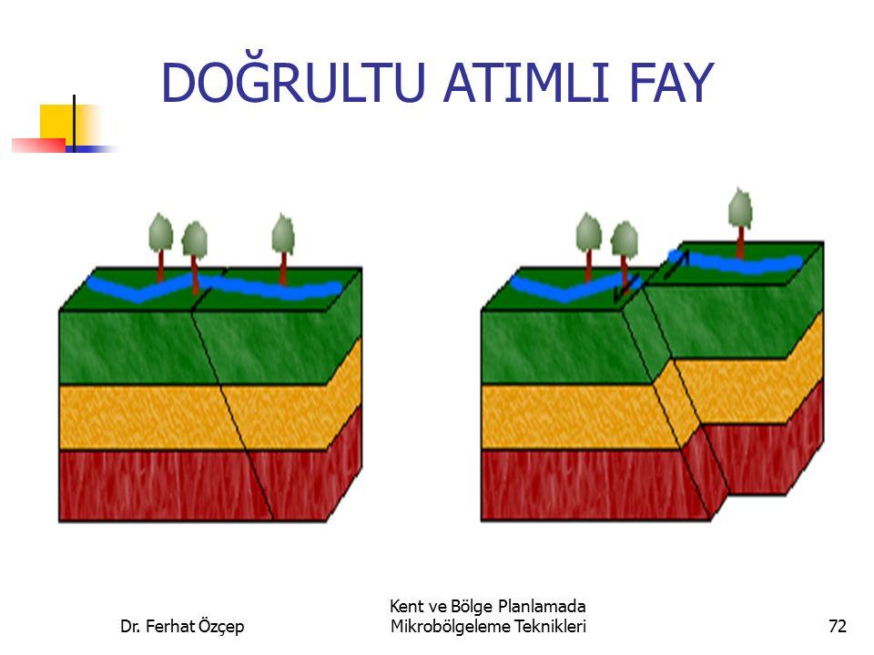 Dr. Ferhat Özçep Kent ve Bölge Planlamada Mikrobölgeleme Teknikleri72 DOĞRULTU ATIMLI FAY