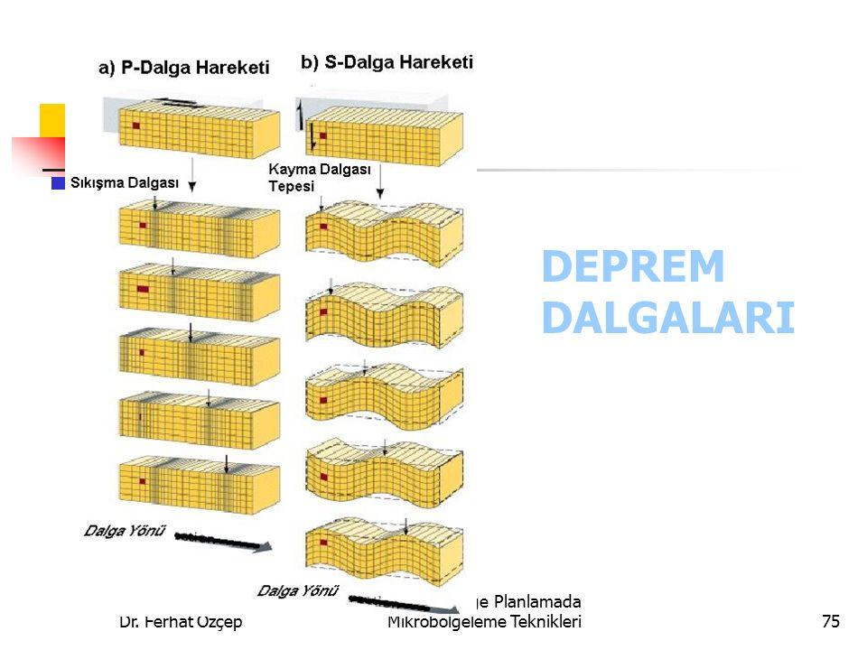 Dr. Ferhat Özçep Kent ve Bölge Planlamada Mikrobölgeleme Teknikleri75 DEPREM DALGALARI