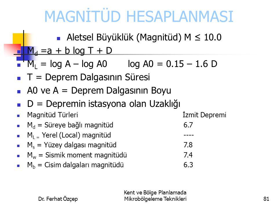 Dr. Ferhat Özçep Kent ve Bölge Planlamada Mikrobölgeleme Teknikleri81 MAGNİTÜD HESAPLANMASI Aletsel Büyüklük (Magnitüd) M ≤ 10.0 M d =a + b log T + D