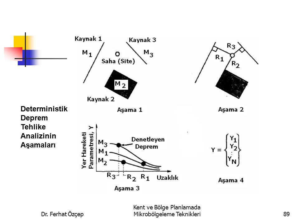 Dr. Ferhat Özçep Kent ve Bölge Planlamada Mikrobölgeleme Teknikleri89 Deterministik Deprem Tehlike Analizinin Aşamaları