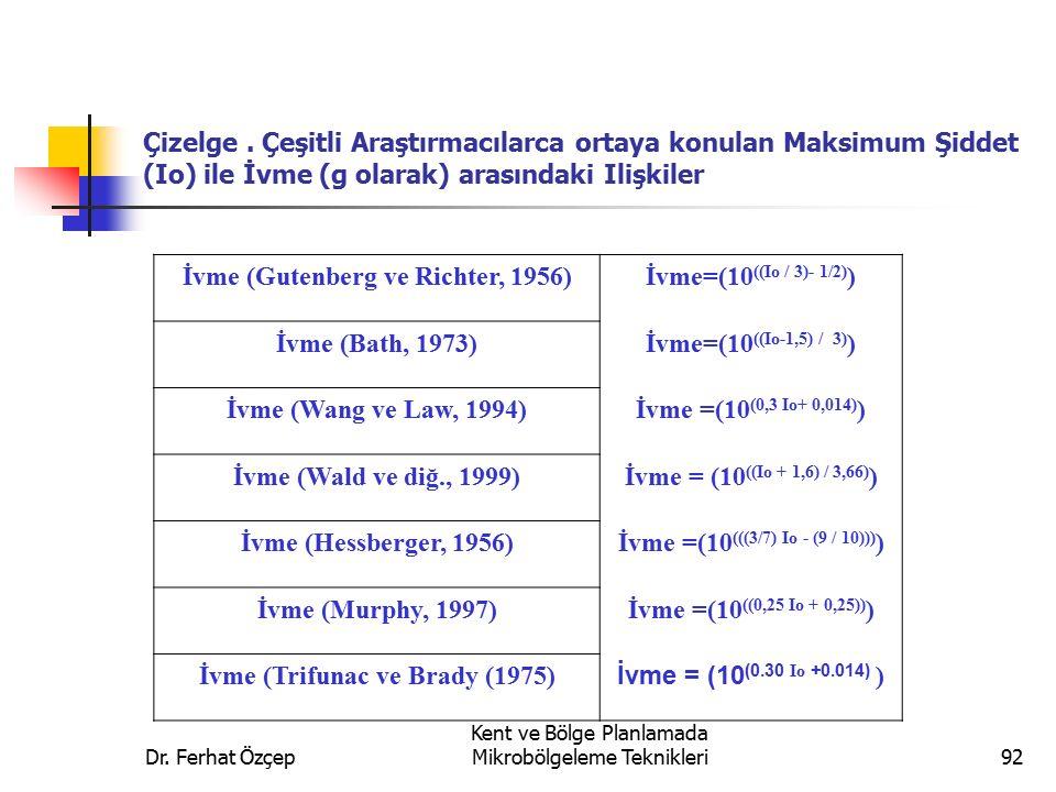 Dr.Ferhat Özçep Kent ve Bölge Planlamada Mikrobölgeleme Teknikleri92 Çizelge.