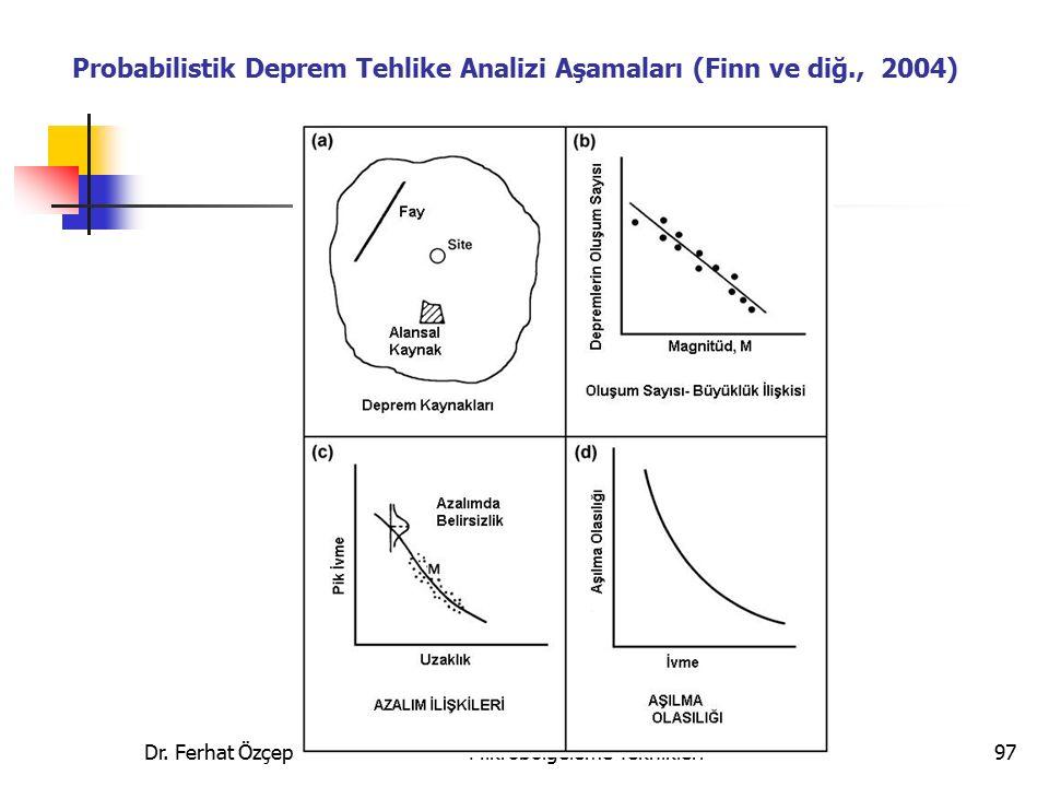 Dr. Ferhat Özçep Kent ve Bölge Planlamada Mikrobölgeleme Teknikleri97 Probabilistik Deprem Tehlike Analizi Aşamaları (Finn ve diğ., 2004)