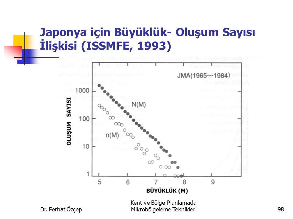 Dr. Ferhat Özçep Kent ve Bölge Planlamada Mikrobölgeleme Teknikleri98 Japonya için Büyüklük- Oluşum Sayısı İlişkisi (ISSMFE, 1993)