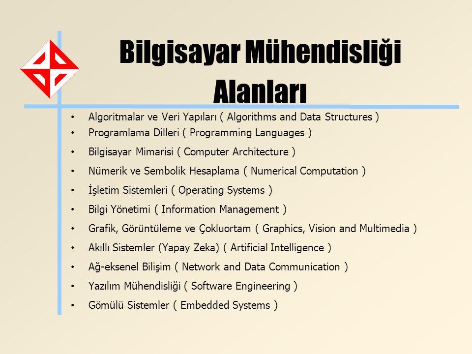Bilgisayar Mühendisliği Alanları Algoritmalar ve Veri Yapıları ( Algorithms and Data Structures ) Programlama Dilleri ( Programming Languages ) Bilgis