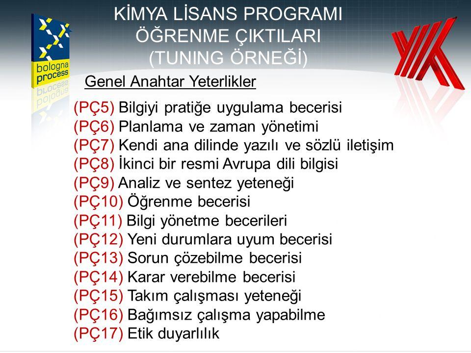 (PÇ5) Bilgiyi pratiğe uygulama becerisi (PÇ6) Planlama ve zaman yönetimi (PÇ7) Kendi ana dilinde yazılı ve sözlü iletişim (PÇ8) İkinci bir resmi Avrupa dili bilgisi (PÇ9) Analiz ve sentez yeteneği (PÇ10) Öğrenme becerisi (PÇ11) Bilgi yönetme becerileri (PÇ12) Yeni durumlara uyum becerisi (PÇ13) Sorun çözebilme becerisi (PÇ14) Karar verebilme becerisi (PÇ15) Takım çalışması yeteneği (PÇ16) Bağımsız çalışma yapabilme (PÇ17) Etik duyarlılık KİMYA LİSANS PROGRAMI ÖĞRENME ÇIKTILARI (TUNING ÖRNEĞİ) Genel Anahtar Yeterlikler
