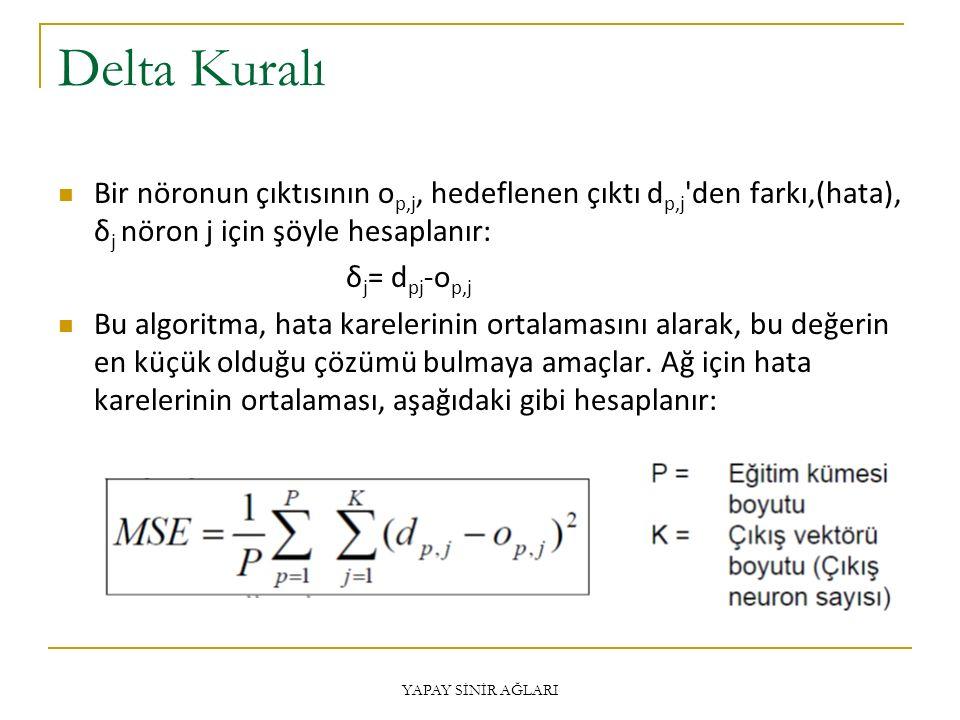 Delta Kuralı Bir nöronun çıktısının o p,j, hedeflenen çıktı d p,j 'den farkı,(hata), δ j nöron j için şöyle hesaplanır: δ j = d pj -o p,j Bu algoritma