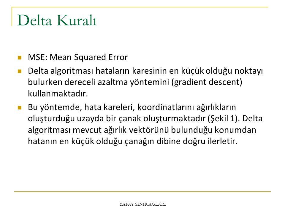 Delta Kuralı MSE: Mean Squared Error Delta algoritması hataların karesinin en küçük olduğu noktayı bulurken dereceli azaltma yöntemini (gradient desce