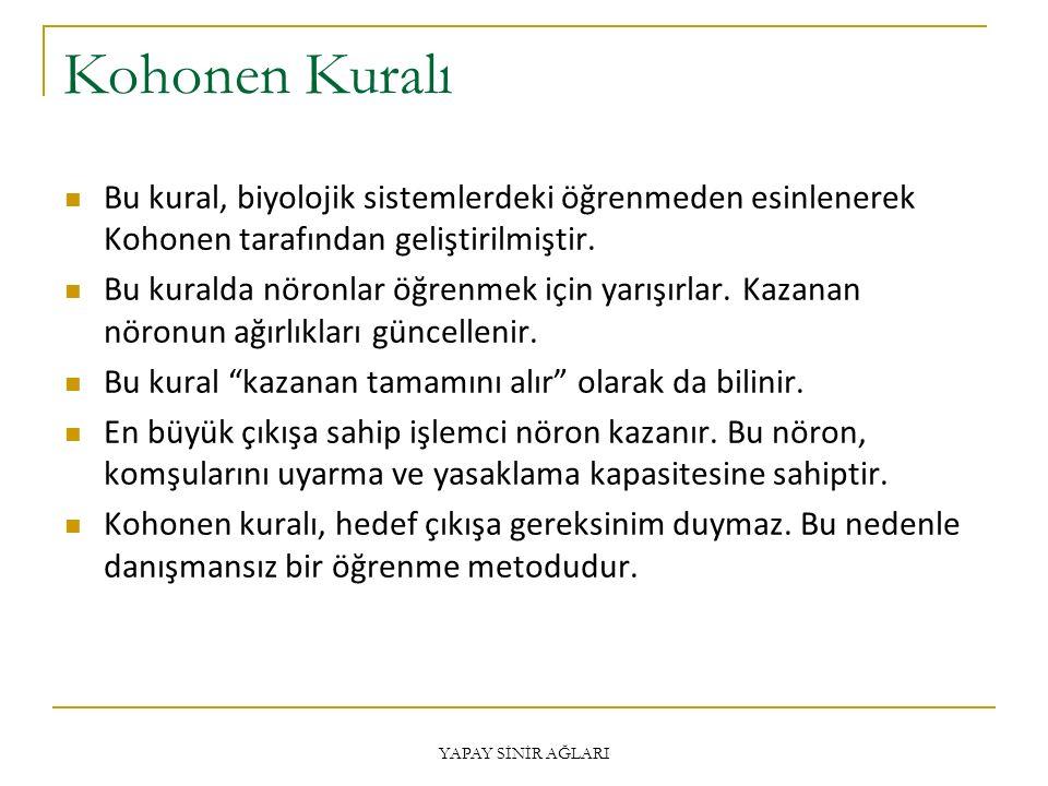 Kohonen Kuralı Bu kural, biyolojik sistemlerdeki öğrenmeden esinlenerek Kohonen tarafından geliştirilmiştir.