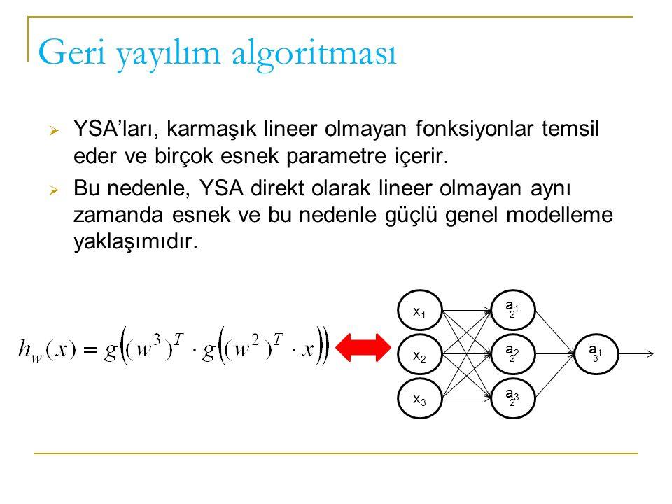 Geri yayılım algoritması  YSA'ları, karmaşık lineer olmayan fonksiyonlar temsil eder ve birçok esnek parametre içerir.  Bu nedenle, YSA direkt olara