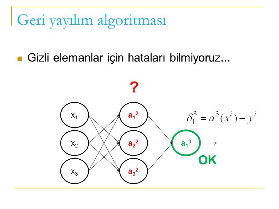 Geri yayılım algoritması Gizli elemanlar için hataları bilmiyoruz... x1x1 x2x2 x3x3 a12a12 a22a22 a32a32 a13a13 ? OK