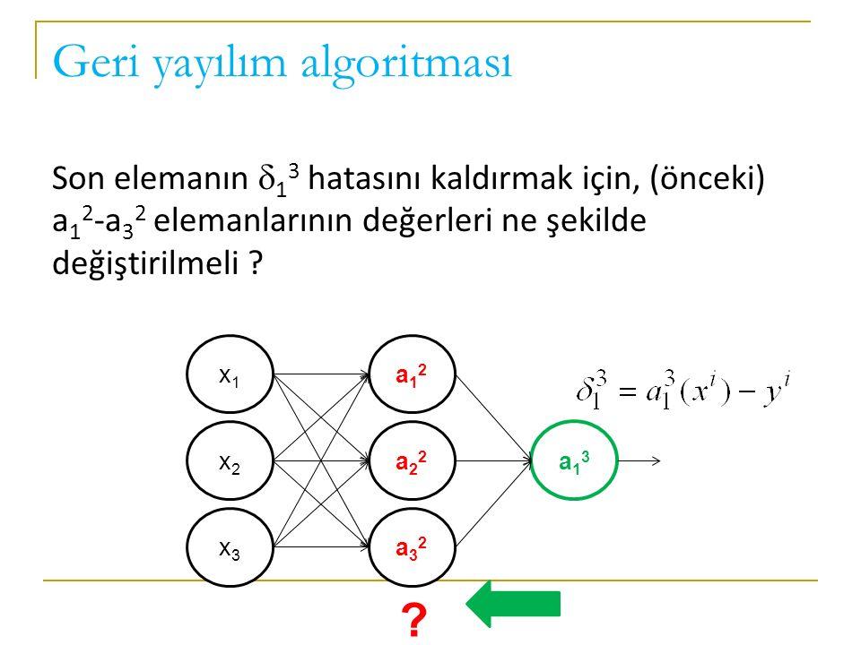 Geri yayılım algoritması Son elemanın  1 3 hatasını kaldırmak için, (önceki) a 1 2 -a 3 2 elemanlarının değerleri ne şekilde değiştirilmeli ? x1x1 x2
