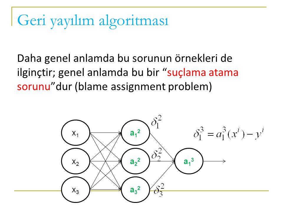 Geri yayılım algoritması Daha genel anlamda bu sorunun örnekleri de ilginçtir; genel anlamda bu bir suçlama atama sorunu dur (blame assignment problem) x1x1 x2x2 x3x3 a12a12 a22a22 a32a32 a13a13