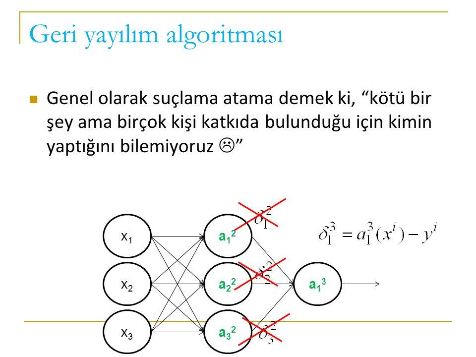 Geri yayılım algoritması Genel olarak suçlama atama demek ki, kötü bir şey ama birçok kişi katkıda bulunduğu için kimin yaptığını bilemiyoruz  x1x1 x2x2 x3x3 a12a12 a22a22 a32a32 a13a13