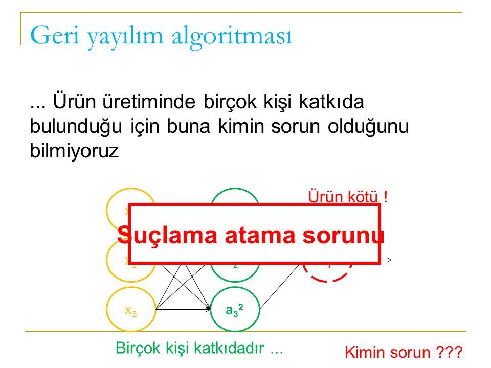 Geri yayılım algoritması... Ürün üretiminde birçok kişi katkıda bulunduğu için buna kimin sorun olduğunu bilmiyoruz x1x1 x2x2 x3x3 a12a12 a22a22 a32a3