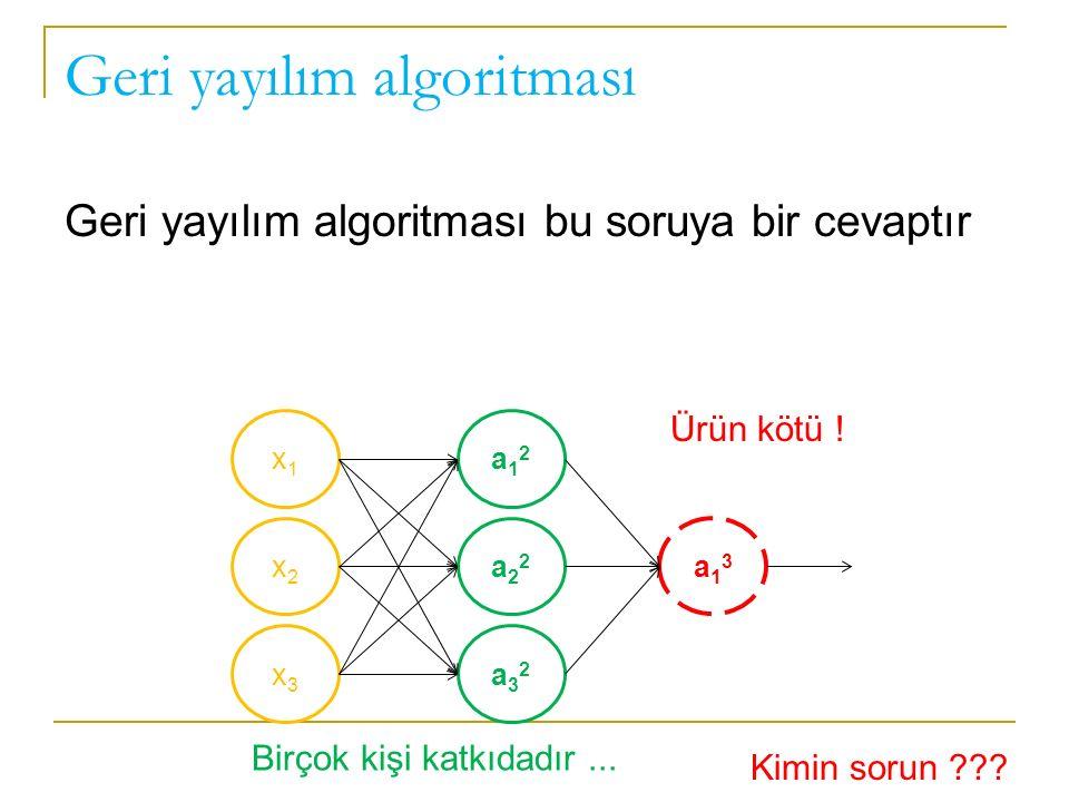 Geri yayılım algoritması Geri yayılım algoritması bu soruya bir cevaptır x1x1 x2x2 x3x3 a12a12 a22a22 a32a32 a13a13 Ürün kötü ! Kimin sorun ??? Birçok