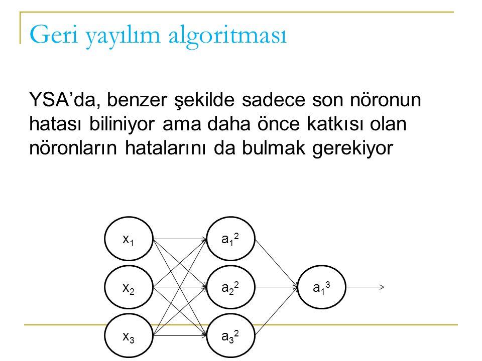 Geri yayılım algoritması YSA'da, benzer şekilde sadece son nöronun hatası biliniyor ama daha önce katkısı olan nöronların hatalarını da bulmak gerekiyor x1x1 x2x2 x3x3 a12a12 a22a22 a32a32 a13a13