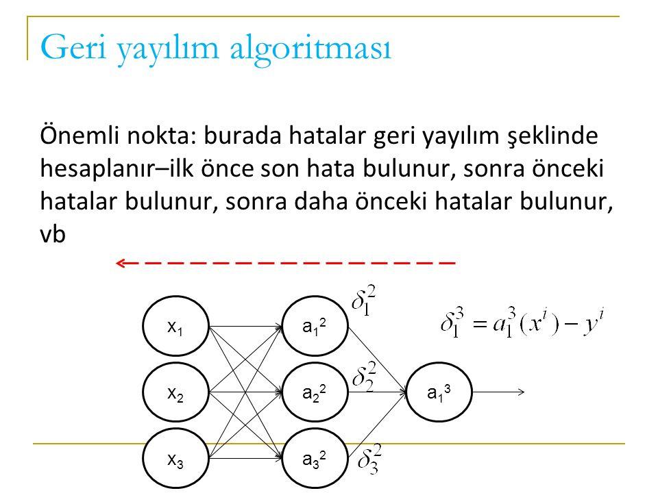 Geri yayılım algoritması Önemli nokta: burada hatalar geri yayılım şeklinde hesaplanır–ilk önce son hata bulunur, sonra önceki hatalar bulunur, sonra daha önceki hatalar bulunur, vb x1x1 x2x2 x3x3 a12a12 a22a22 a32a32 a13a13