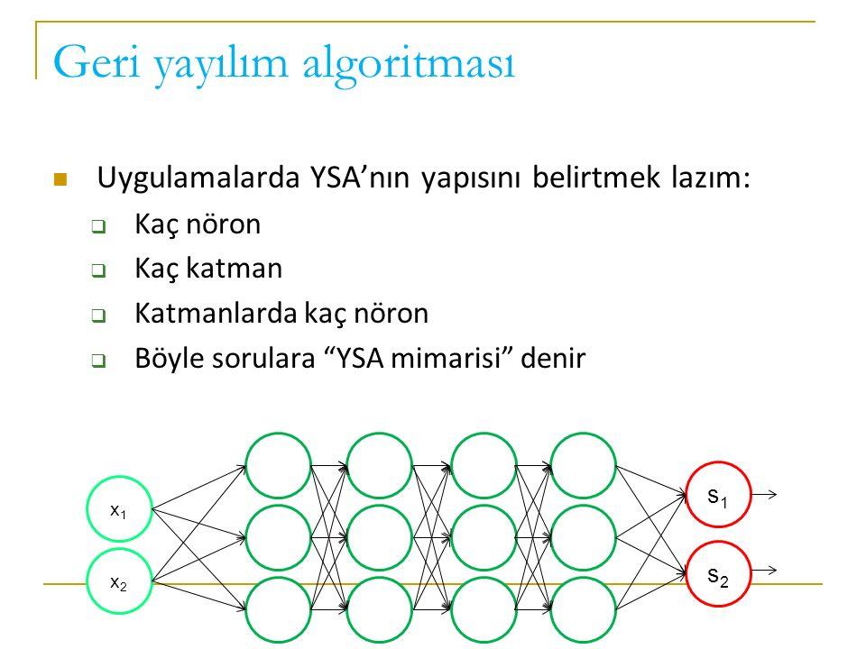 Geri yayılım algoritması Uygulamalarda YSA'nın yapısını belirtmek lazım:  Kaç nöron  Kaç katman  Katmanlarda kaç nöron  Böyle sorulara YSA mimarisi denir x1x1 x2x2 s1s1 s2s2