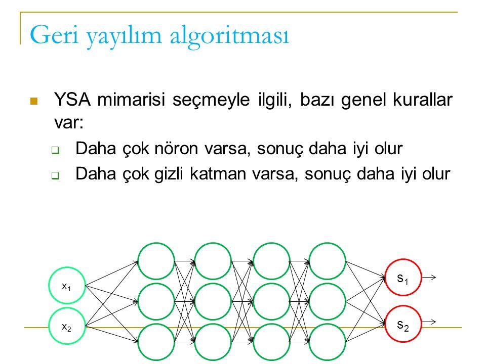 Geri yayılım algoritması YSA mimarisi seçmeyle ilgili, bazı genel kurallar var:  Daha çok nöron varsa, sonuç daha iyi olur  Daha çok gizli katman varsa, sonuç daha iyi olur x1x1 x2x2 s1s1 s2s2