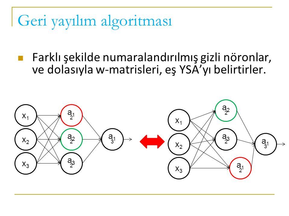 Geri yayılım algoritması Farklı şekilde numaralandırılmış gizli nöronlar, ve dolasıyla w-matrisleri, eş YSA'yı belirtirler. x1x1 x2x2 x3x3 a12a12 a22a
