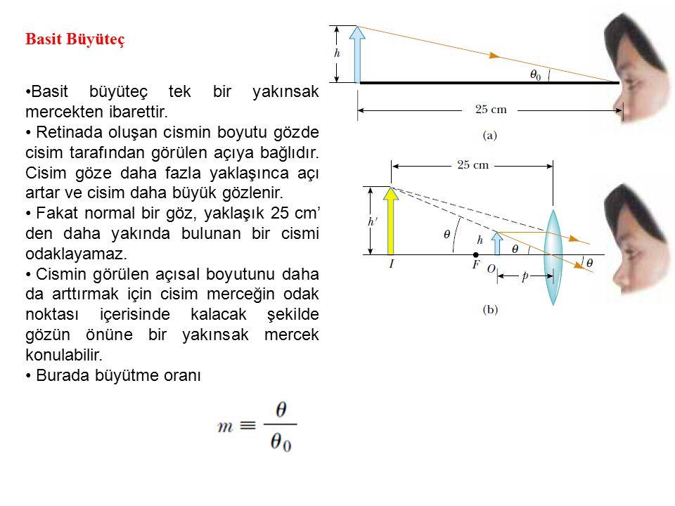 Basit Büyüteç Basit büyüteç tek bir yakınsak mercekten ibarettir. Retinada oluşan cismin boyutu gözde cisim tarafından görülen açıya bağlıdır. Cisim g