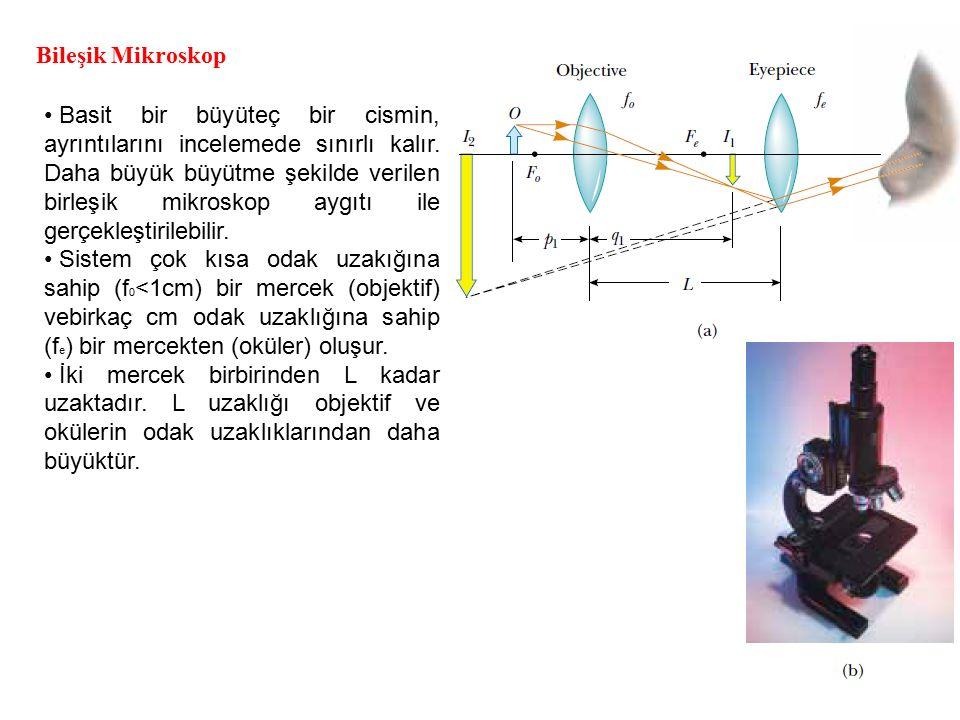 Bileşik Mikroskop Basit bir büyüteç bir cismin, ayrıntılarını incelemede sınırlı kalır. Daha büyük büyütme şekilde verilen birleşik mikroskop aygıtı i