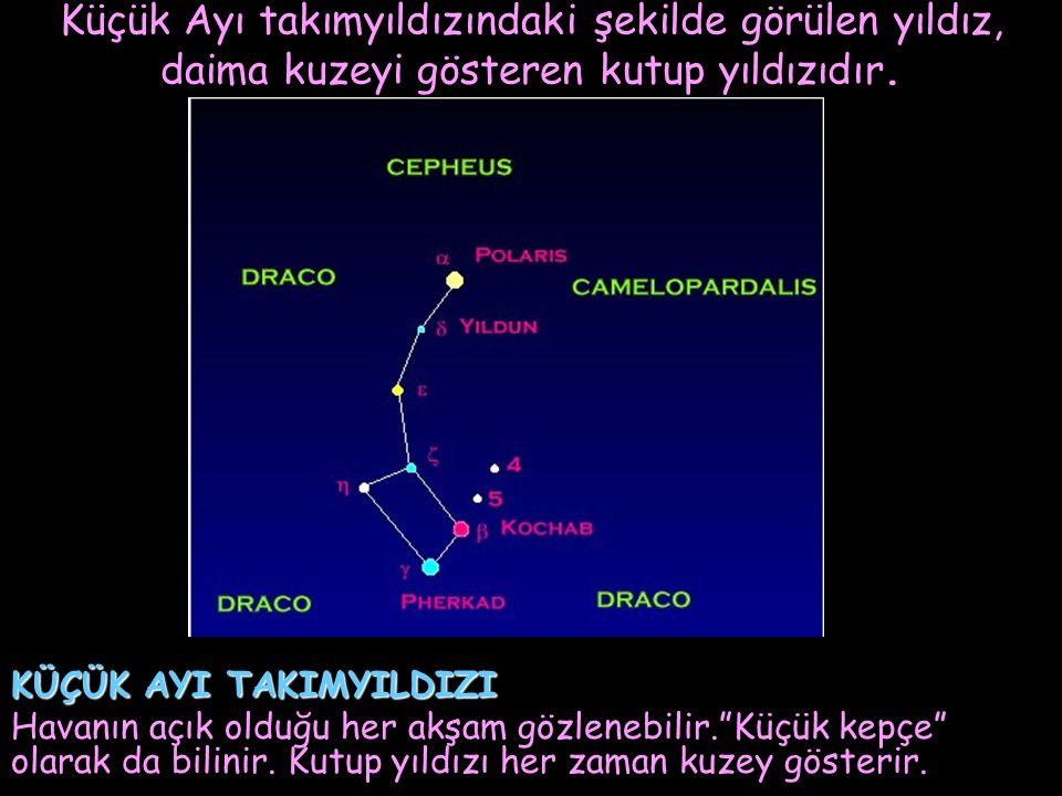 Küçük Ayı takımyıldızındaki şekilde görülen yıldız, daima kuzeyi gösteren kutup yıldızıdır. KÜÇÜK AYI TAKIMYILDIZI Havanın açık olduğu her akşam gözle