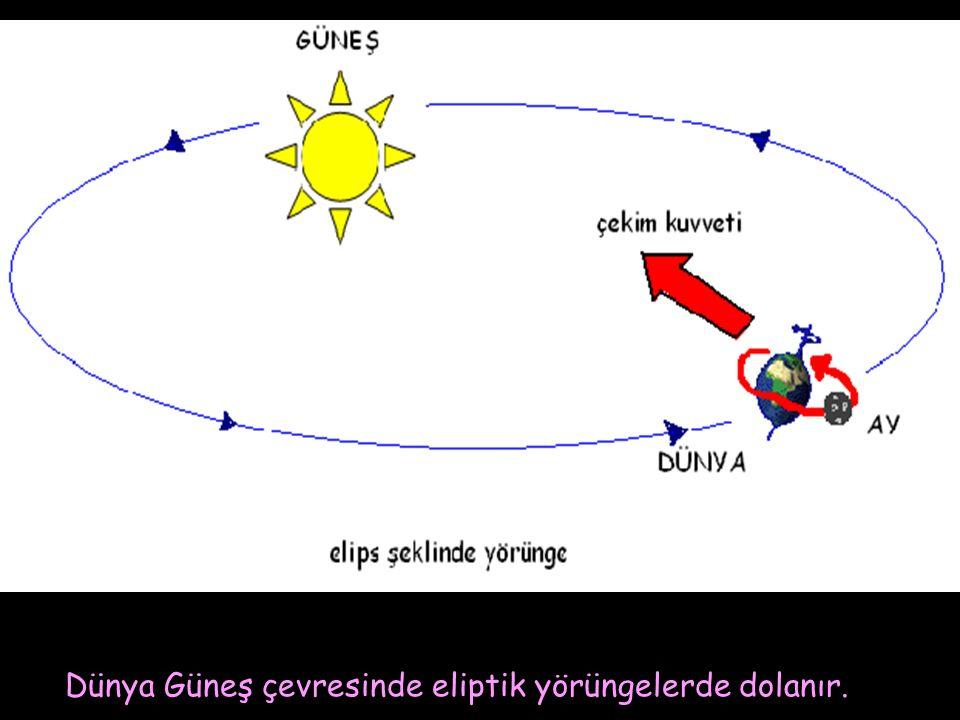 Dünya Güneş çevresinde eliptik yörüngelerde dolanır.
