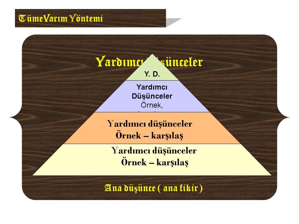 Tüme v arım Y öntemi Y ardımcı dü ş ünceler Y.D. Yardımcı Düşünceler Örnek, karşılaş.