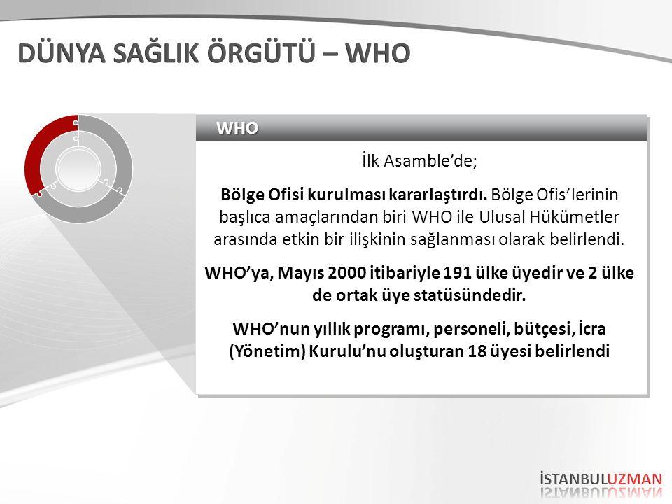 WHOWHO İlk Asamble'de; Bölge Ofisi kurulması kararlaştırdı.