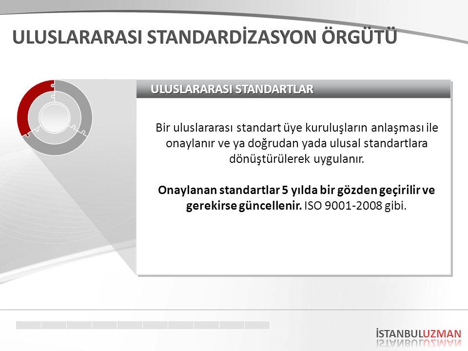 ULUSLARARASI STANDARTLAR Bir uluslararası standart üye kuruluşların anlaşması ile onaylanır ve ya doğrudan yada ulusal standartlara dönüştürülerek uygulanır.