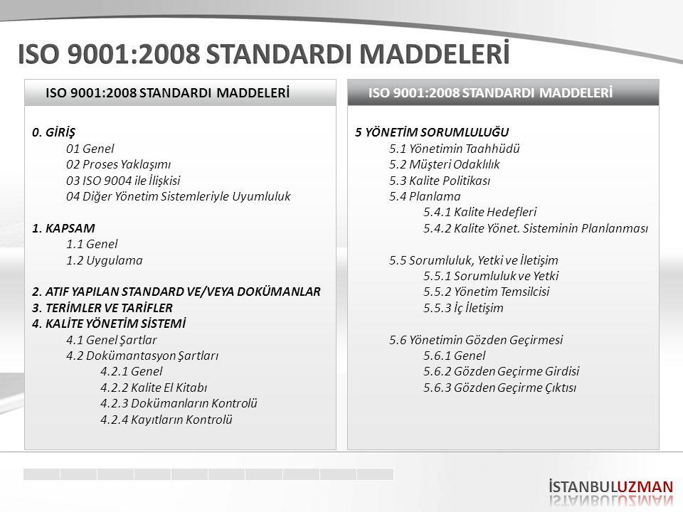 ISO 9001:2008 STANDARDI MADDELERİ 0.