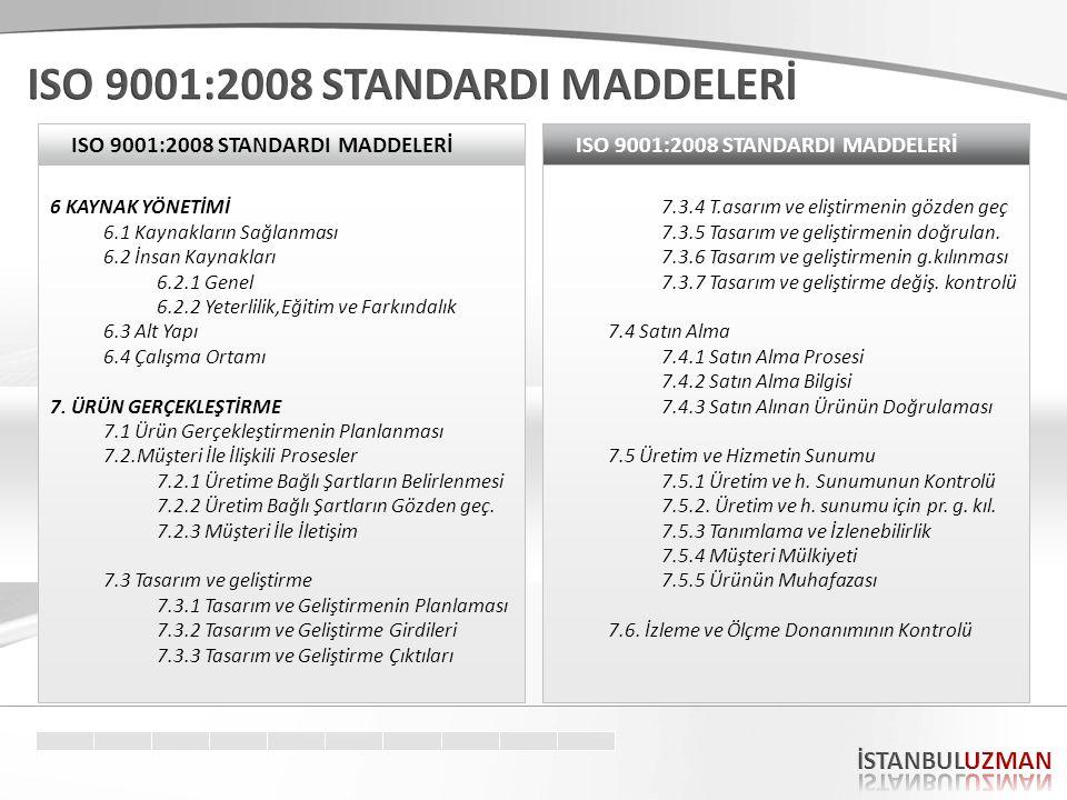 ISO 9001:2008 STANDARDI MADDELERİ 6 KAYNAK YÖNETİMİ 6.1 Kaynakların Sağlanması 6.2 İnsan Kaynakları 6.2.1 Genel 6.2.2 Yeterlilik,Eğitim ve Farkındalık 6.3 Alt Yapı 6.4 Çalışma Ortamı 7.