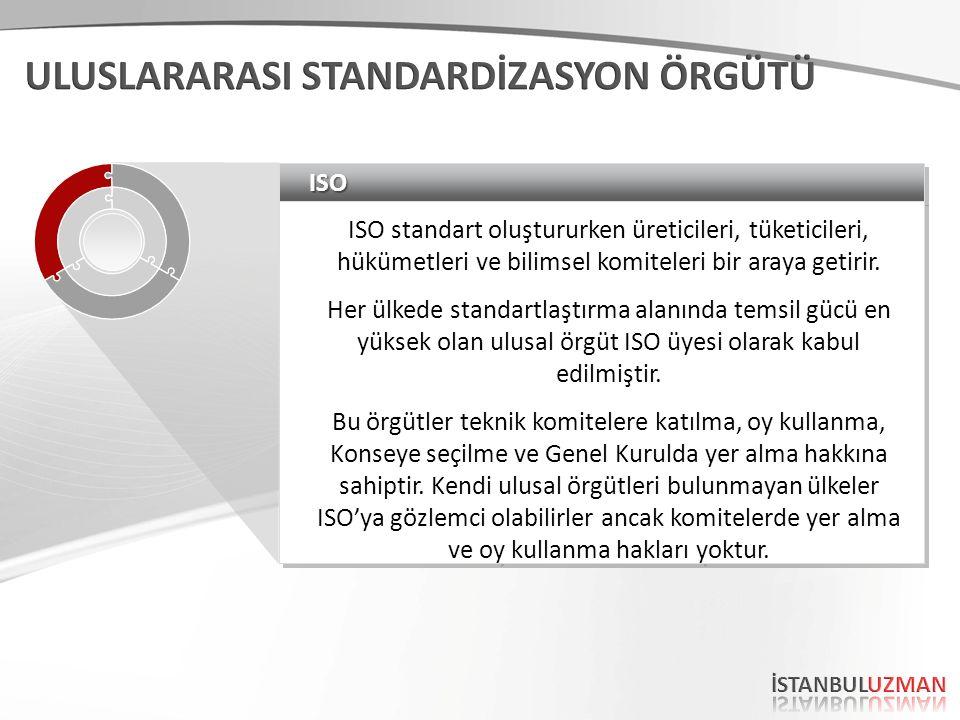 ISOISO ISO standart oluştururken üreticileri, tüketicileri, hükümetleri ve bilimsel komiteleri bir araya getirir.
