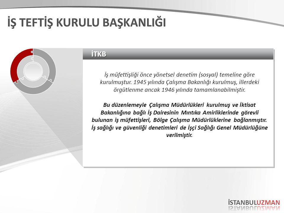 İTKBİTKB İş müfettişliği önce yönetsel denetim (sosyal) temeline göre kurulmuştur.