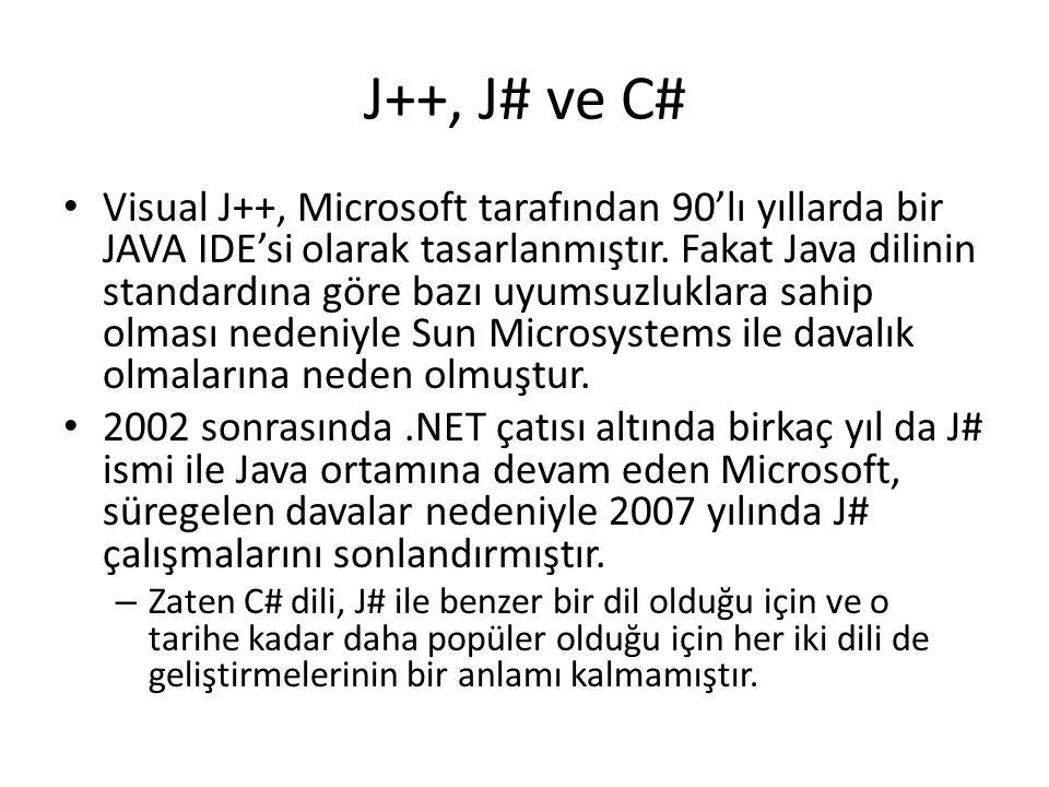 J++, J# ve C# Visual J++, Microsoft tarafından 90'lı yıllarda bir JAVA IDE'si olarak tasarlanmıştır. Fakat Java dilinin standardına göre bazı uyumsuzl