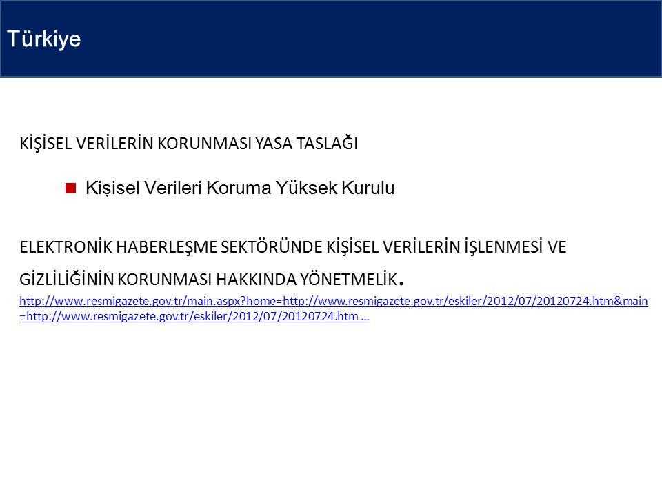 Türkiye KİŞİSEL VERİLERİN KORUNMASI YASA TASLAĞI Kişisel Verileri Koruma Yüksek Kurulu ELEKTRONİK HABERLEŞME SEKTÖRÜNDE KİŞİSEL VERİLERİN İŞLENMESİ VE GİZLİLİĞİNİN KORUNMASI HAKKINDA YÖNETMELİK.