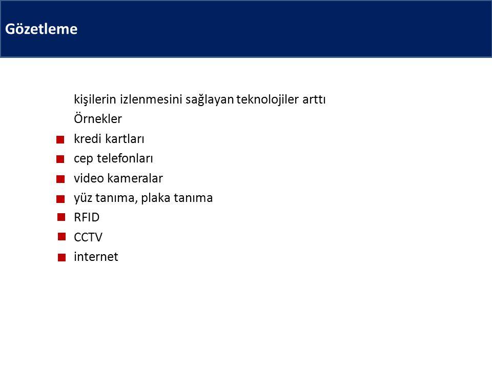 Verilerin Güvenliği güvenlik açıkları, hatalar ya da düşüncesizlik nedeniyle veriler açığa çıkabiliyor veri toplayanlar bu verilerin güvenliğini sağlamalı Örnekler Türkiye BTK bilgisayarlarındaki kayıtlar (2012) http://www.radikal.com.tr/Radikal.aspx?aType=RadikalDetayV3&ArticleID=1078717&CategoryID=77&Rdkref=6 York Üniversitesi öğrencilerinin kişisel verileri (2011) http://www.bbc.co.uk/news/uk-england-york-north-yorkshire-12756951 http://www.bbc.co.uk/news/uk-england-york-north-yorkshire-12756951 İtalya vergi dairesindeki kayıtlar (2008) http://www.theregister.co.uk/2008/05/01/italy_publishes_tax_details/