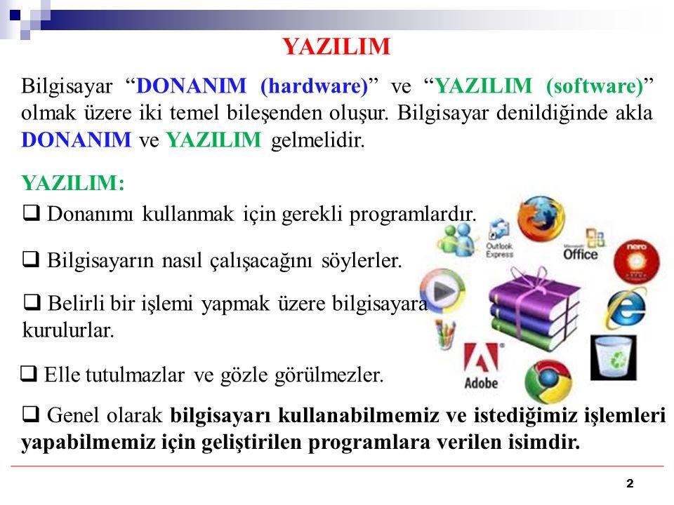 2 Bilgisayar DONANIM (hardware) ve YAZILIM (software) olmak üzere iki temel bileşenden oluşur.