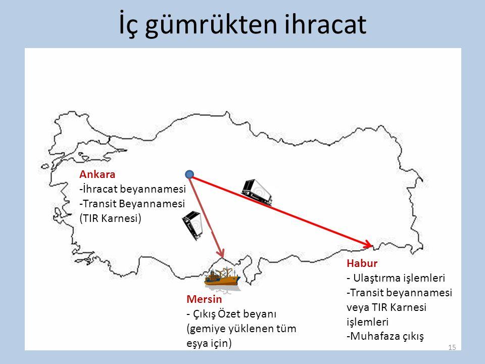 İç gümrükten ihracat Ankara -İhracat beyannamesi -Transit Beyannamesi (TIR Karnesi) Mersin - Çıkış Özet beyanı (gemiye yüklenen tüm eşya için) Habur -