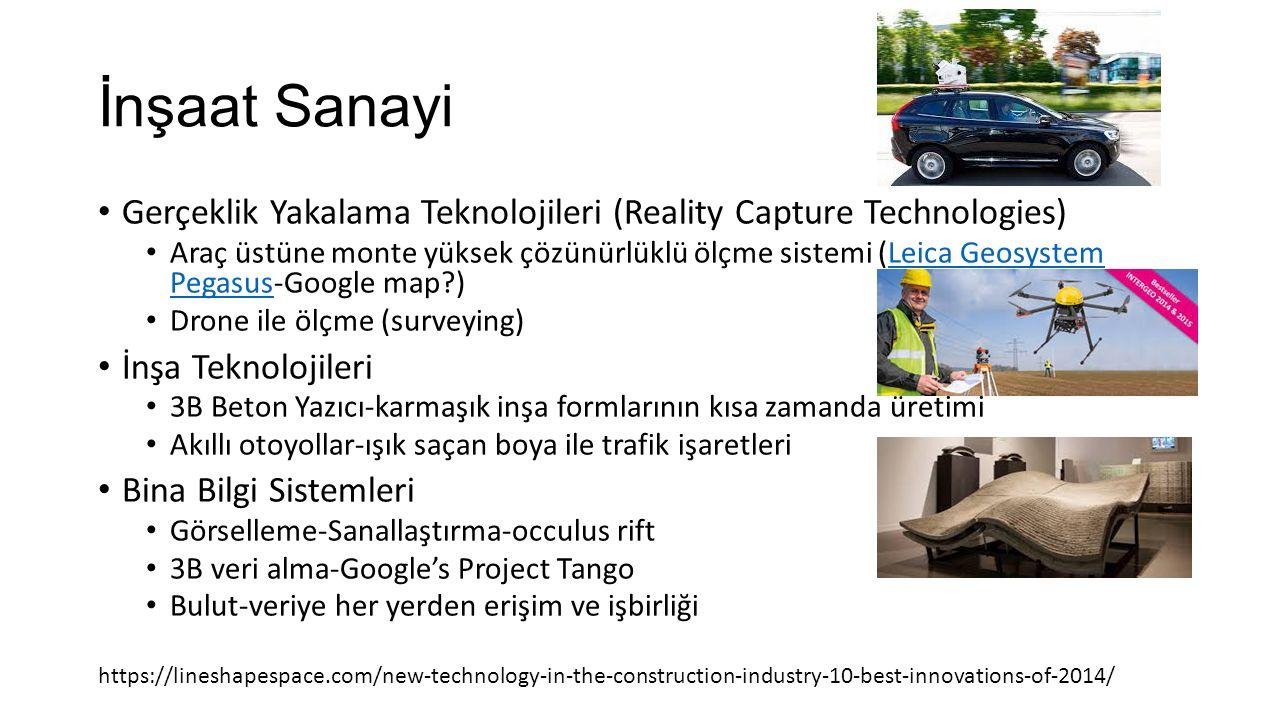 İnşaat Sanayi Gerçeklik Yakalama Teknolojileri (Reality Capture Technologies) Araç üstüne monte yüksek çözünürlüklü ölçme sistemi (Leica Geosystem Pegasus-Google map )Leica Geosystem Pegasus Drone ile ölçme (surveying) İnşa Teknolojileri 3B Beton Yazıcı-karmaşık inşa formlarının kısa zamanda üretimi Akıllı otoyollar-ışık saçan boya ile trafik işaretleri Bina Bilgi Sistemleri Görselleme-Sanallaştırma-occulus rift 3B veri alma-Google's Project Tango Bulut-veriye her yerden erişim ve işbirliği https://lineshapespace.com/new-technology-in-the-construction-industry-10-best-innovations-of-2014/