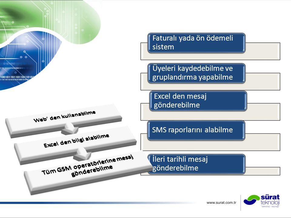 FATURALI SMS (kullandıkça faturalandırma) ÖN ÖDEMELİ SMS (peşin kontör alımı-1 yıl kullanım) BAYİİ ÜZERİNDEN SATIŞ SÜRAT DİREKT SATIŞ