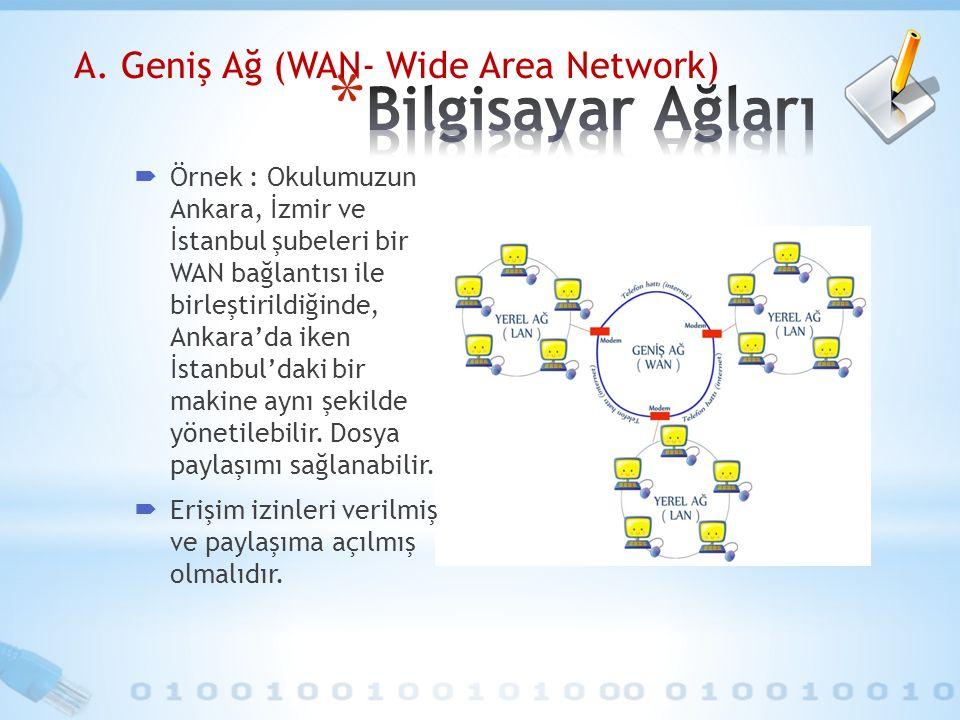  Örnek : Okulumuzun Ankara, İzmir ve İstanbul şubeleri bir WAN bağlantısı ile birleştirildiğinde, Ankara'da iken İstanbul'daki bir makine aynı şekild