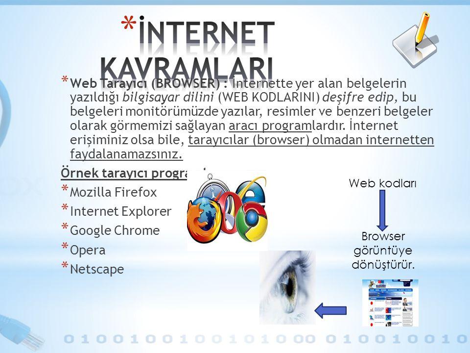 *W*W eb Tarayıcı (BROWSER) : İnternette yer alan belgelerin yazıldığı bilgisayar dilini (WEB KODLARINI) deşifre edip, bu belgeleri monitörümüzde yazılar, resimler ve benzeri belgeler olarak görmemizi sağlayan aracı programlardır.