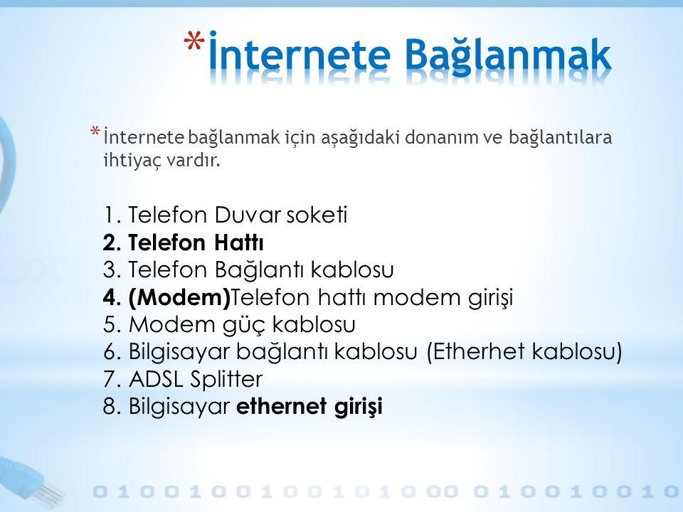 * İnternete bağlanmak için aşağıdaki donanım ve bağlantılara ihtiyaç vardır. 1.Telefon Duvar soketi 2.Telefon Hattı 3.Telefon Bağlantı kablosu 4. (Mod