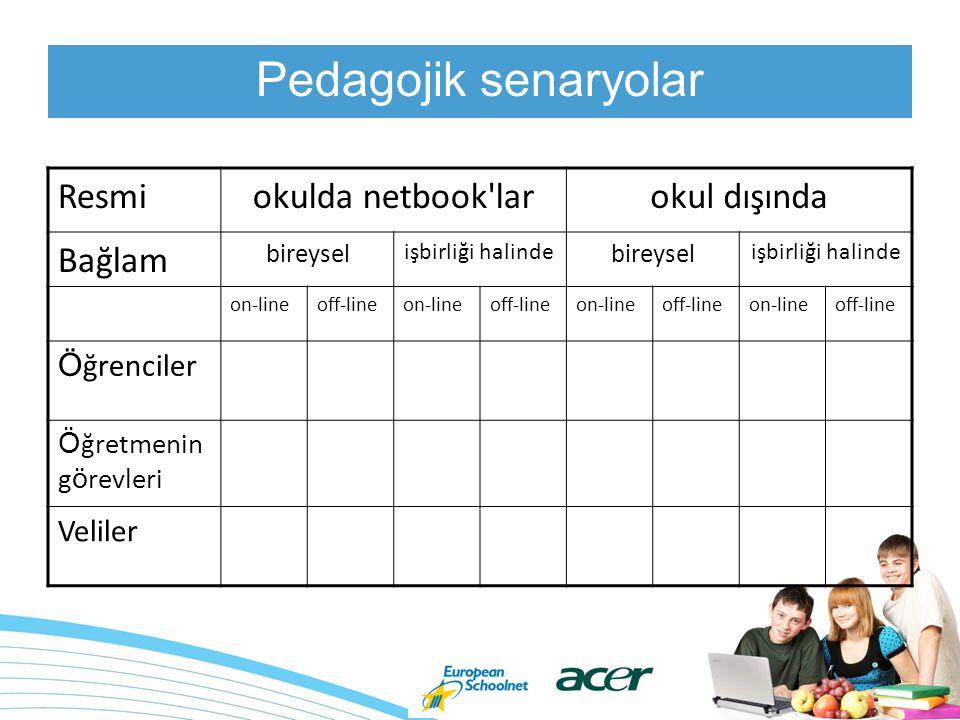 www.netbooks.eun.org Pedagojik senaryolar Resmiokulda netbook larokul dışında Bağlam bireysel işbirliği halinde bireysel işbirliği halinde on-lineoff-lineon-lineoff-lineon-lineoff-lineon-lineoff-line Ö ğrenciler Ö ğretmenin g ö revleri Veliler
