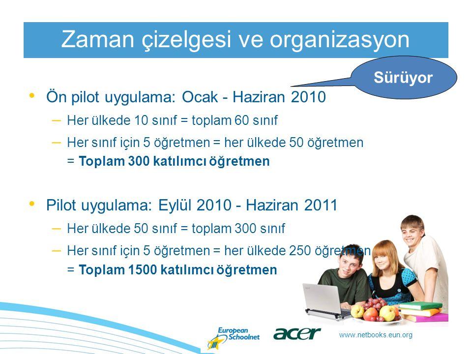 www.netbooks.eun.org Ön pilot uygulama: Ocak - Haziran 2010 – Her ülkede 10 sınıf = toplam 60 sınıf – Her sınıf için 5 öğretmen = her ülkede 50 öğretmen = Toplam 300 katılımcı öğretmen Pilot uygulama: Eylül 2010 - Haziran 2011 – Her ülkede 50 sınıf = toplam 300 sınıf – Her sınıf için 5 öğretmen = her ülkede 250 öğretmen = Toplam 1500 katılımcı öğretmen Zaman çizelgesi ve organizasyon Sürüyor