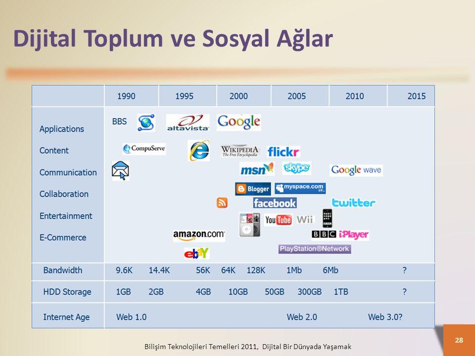 Dijital Toplum ve Sosyal Ağlar Bilişim Teknolojileri Temelleri 2011, Dijital Bir Dünyada Yaşamak 28