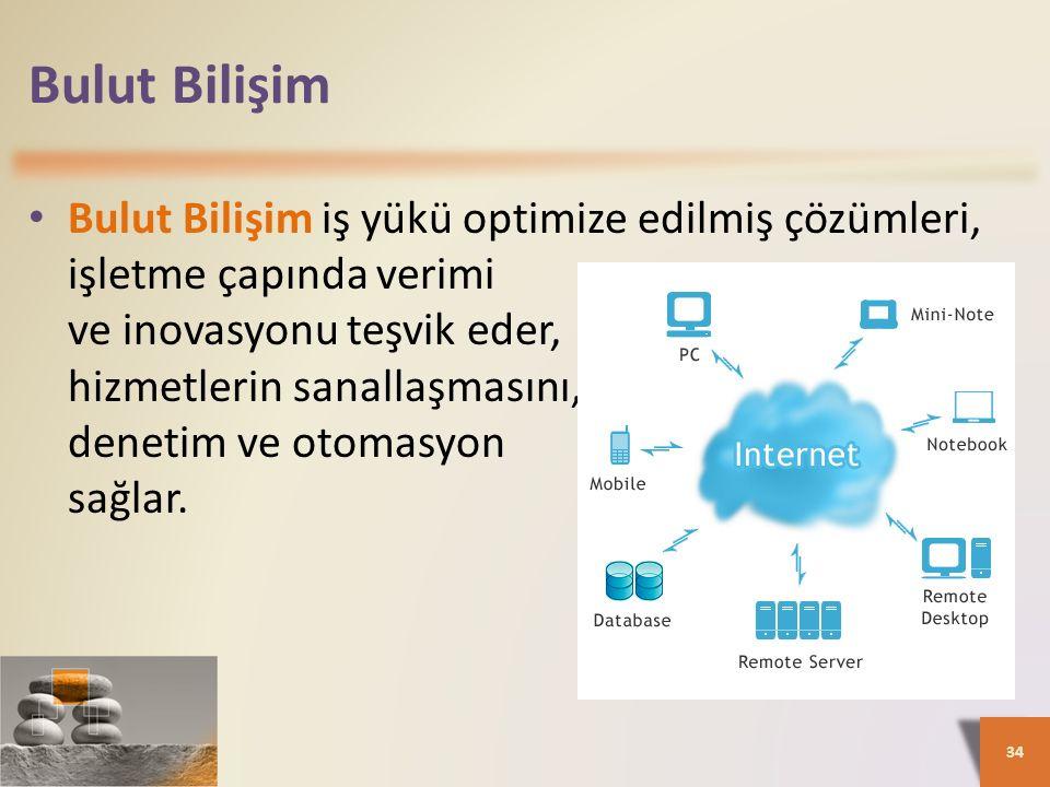 Bulut Bilişim Bulut Bilişim iş yükü optimize edilmiş çözümleri, işletme çapında verimi ve inovasyonu teşvik eder, hizmetlerin sanallaşmasını, denetim