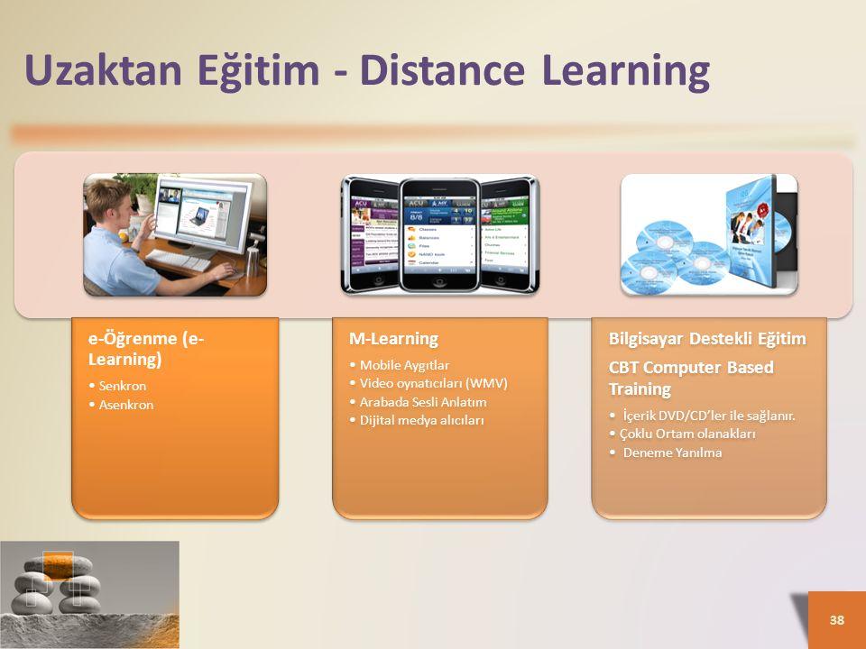 Uzaktan Eğitim - Distance Learning e-Öğrenme (e- Learning) Senkron Asenkron M-Learning Mobile Aygıtlar Video oynatıcıları (WMV) Arabada Sesli Anlatım
